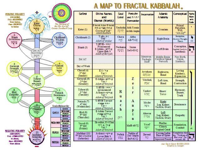 Fractal-Kabbalah.jpg
